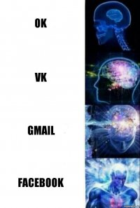 ok vk gmail facebook