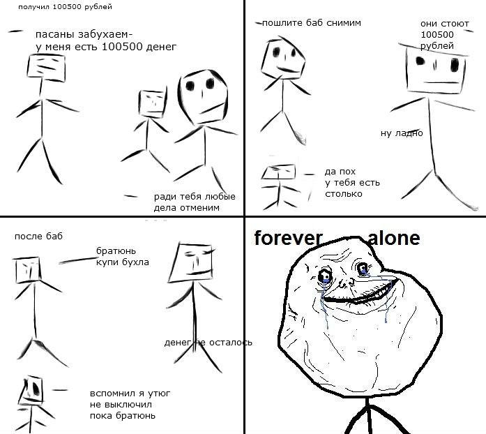 Комиксы forever alone