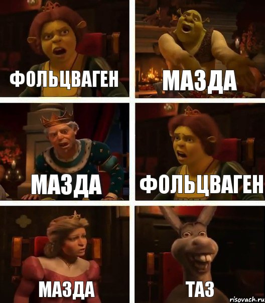 ру мазда: