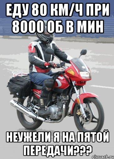 об в мин:
