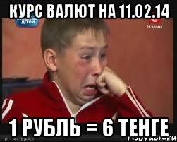 Динамика курса казахстанского тенге (KZT) к рублю
