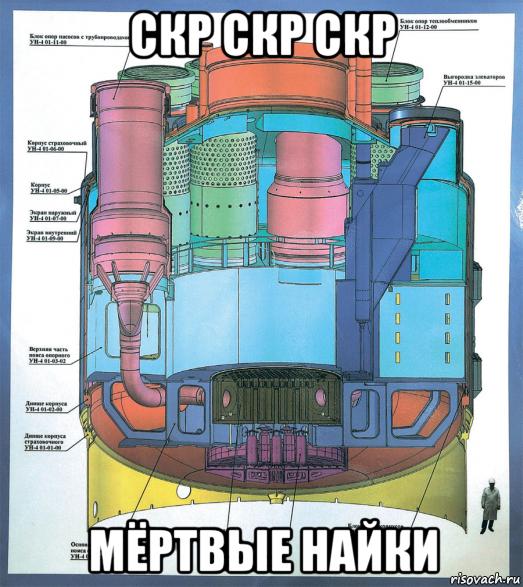 реактор комикс