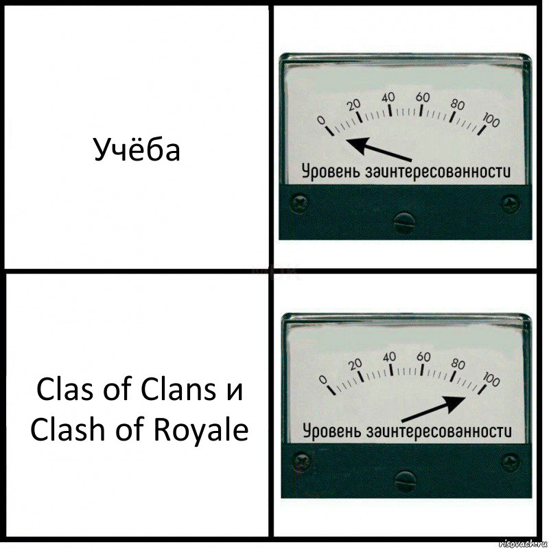 Учёба Clas of Clans и Clash of Royale